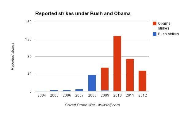 pakistan-strikes-547539905, 10, 2021