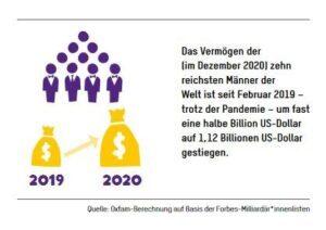 vermoegen-der-reichsten-300x212-500554105, 10, 2021